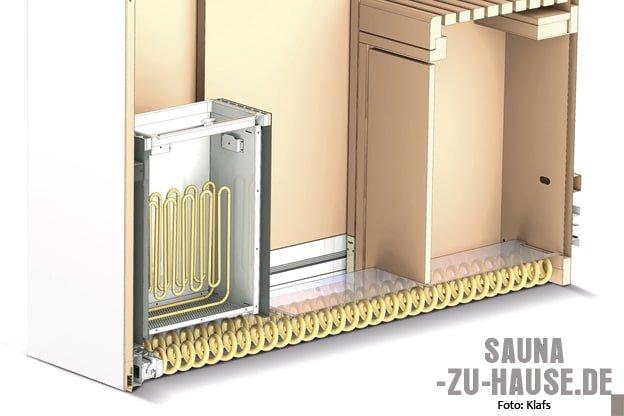 die sauna r evolution im detail sauna zu hause. Black Bedroom Furniture Sets. Home Design Ideas